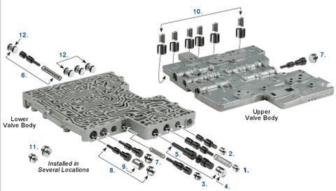 Sonnax W H on 4l80e Rebuild Diagram